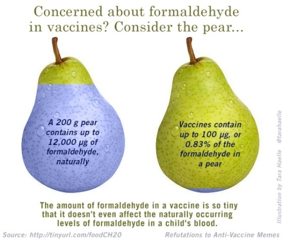 Concerned about formaldehyde in vaccines?