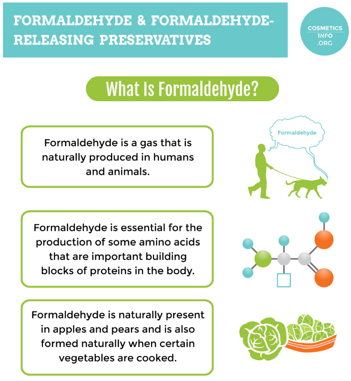 Formaldehyde | Uses, Benefits, and Chemical Safety Facts