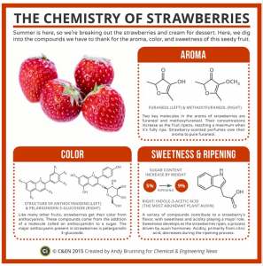 The-Chemistry-of-Strawberries