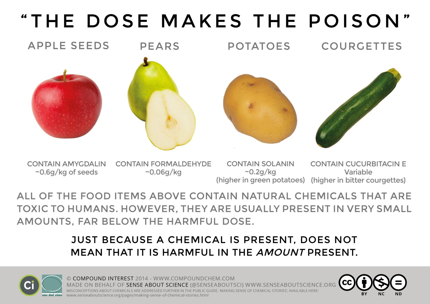 chat_the-dose-makes-the-poison