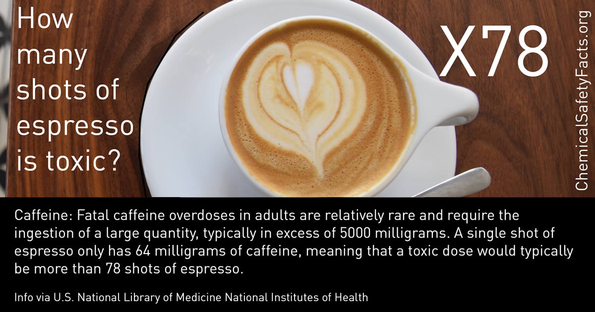 How many shots of espresso is toxic?