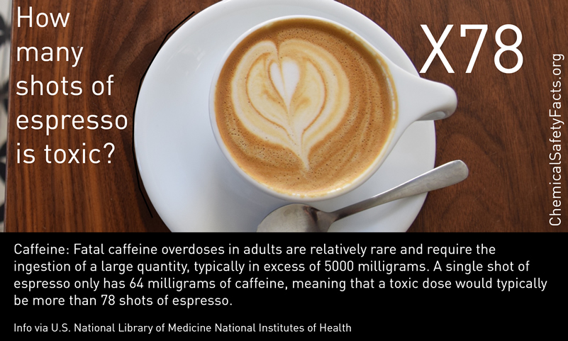 How many shots of expresso is toxic?