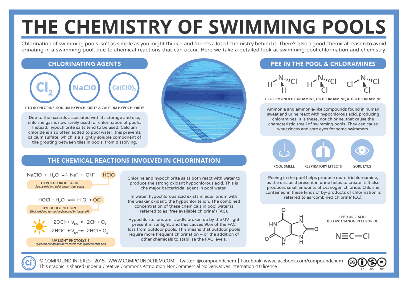 How chlorine keeps pools safe for summertime fun for Chemicals needed to close swimming pool